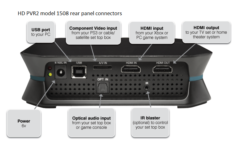 ps3 cables diagram with Xbox One Back Diagram on Support hdpvr2 additionally 405196 Yamaha yht 196 a 2 likewise Xbox One Back Diagram likewise Home Theater besides 4   Motherboards  Power Supplies  and Cases.