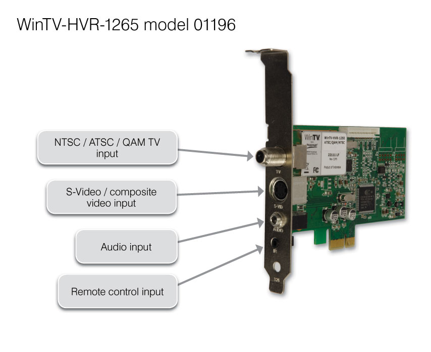Hauppauge Wintv Hvr 1265 Atscqam And Ntsc
